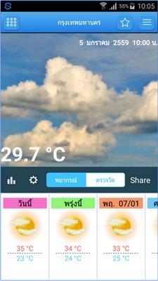 AppรายงานสภาพอากาศThai Weather