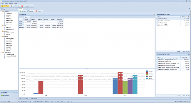 Sale Order Systems (โปรแกรม Sale Order ระบบงานขาย ช่วยงานเอกสารทั้งหมด) :
