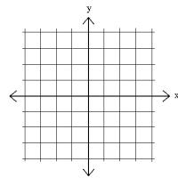Graph Writer (โปรแกรม Graph Writer เขียนกราฟจากสมการ)