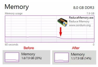 โปรแกรมเพิ่มประสิทธิภาพแรม Reduce Memory