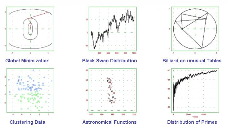 โปรแกรมคำนวณวิเคราะห์ เชิงคณิตศาสตร์ Euler Math Toolbox