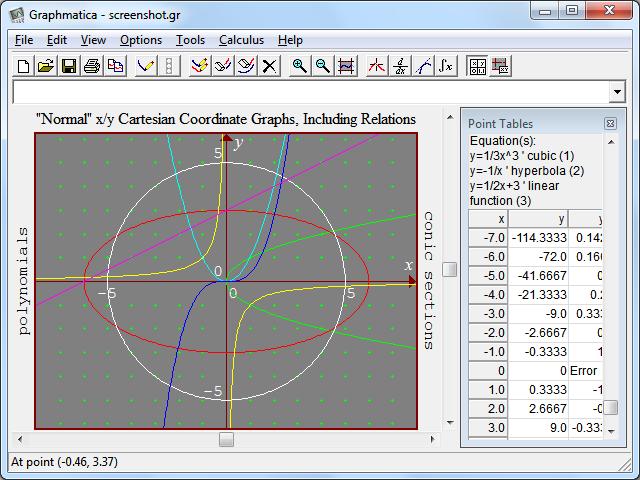โปรแกรม สร้างกราฟคณิตศาสตร์ แบบ 2 มิติ Graphmatica