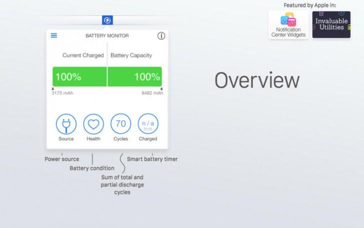 Battery Monitor (โปรแกรม Battery Monitor เช็คแบตเตอรี่ สุขภาพแบต บน Mac ฟรี)