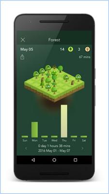 Forest Stay focused (App แก้อาการติดมือถือด้วยการปลูกป่า) :
