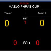 Futsal Scoreboard (โปรแกรม Scoreboard สกอร์บอร์ด ป้ายบอกคะแนน บน PC)