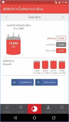 App บริจาคโลหิตสภากาชาดไทยGive Blood