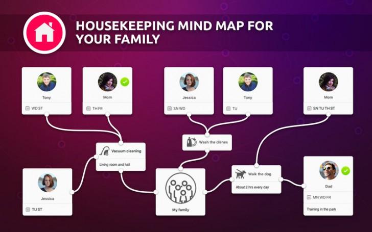 โปรแกรมแผนผังหน้าที่คนในครอบครัวOh My Mind! Family Mapping