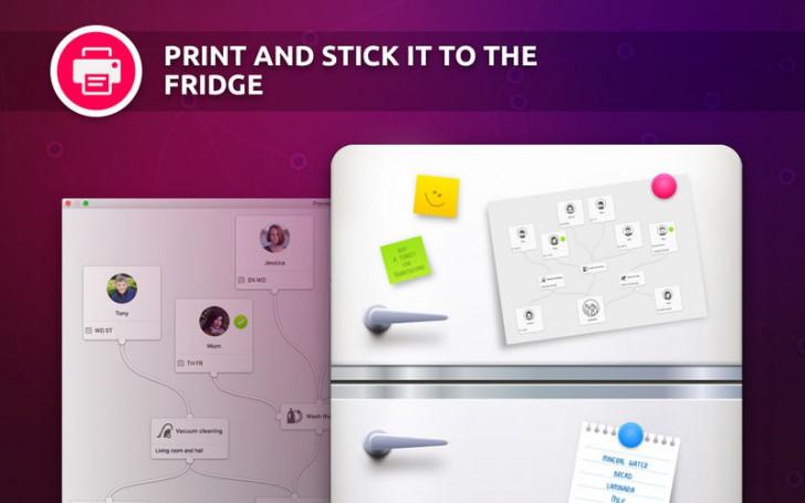 Oh My Mind! Family Mapping (โปรแกรมสร้างแผนผังหน้าที่คนในครอบครัว บน Mac) :