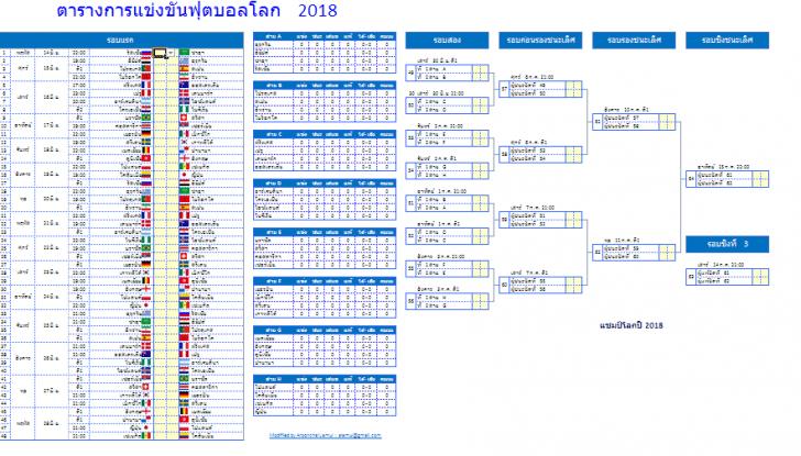 ตารางบอลโลก 2018 Excel