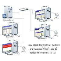 Easy Stock Control (โปรแกรม Stock สินค้า คุมโกดัง คุมคลังสินค้า)